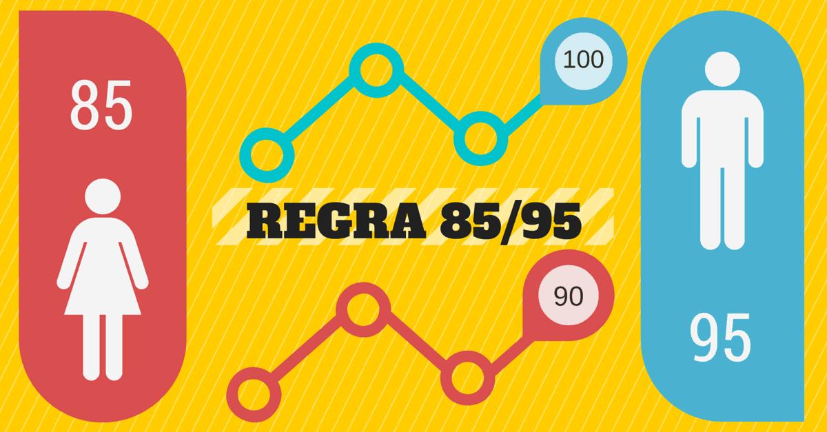 Descubra o que há por trás da Regra 85/95!